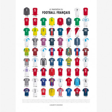 Affiche football made in france